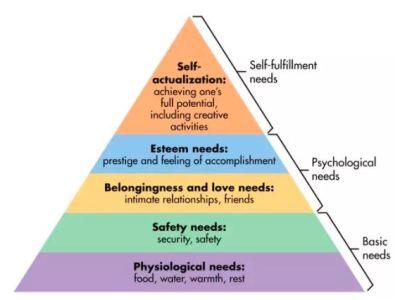 psychology-consumer-behavior-digital-marketing-seo-analytics-self-deliver-keep-going-needs-presenation-buying-power-masters-1